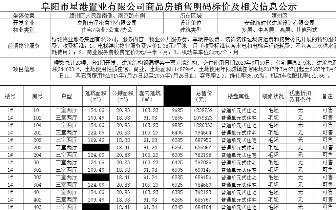 壹號府邸住宅备案557套 单价最低6195元/㎡