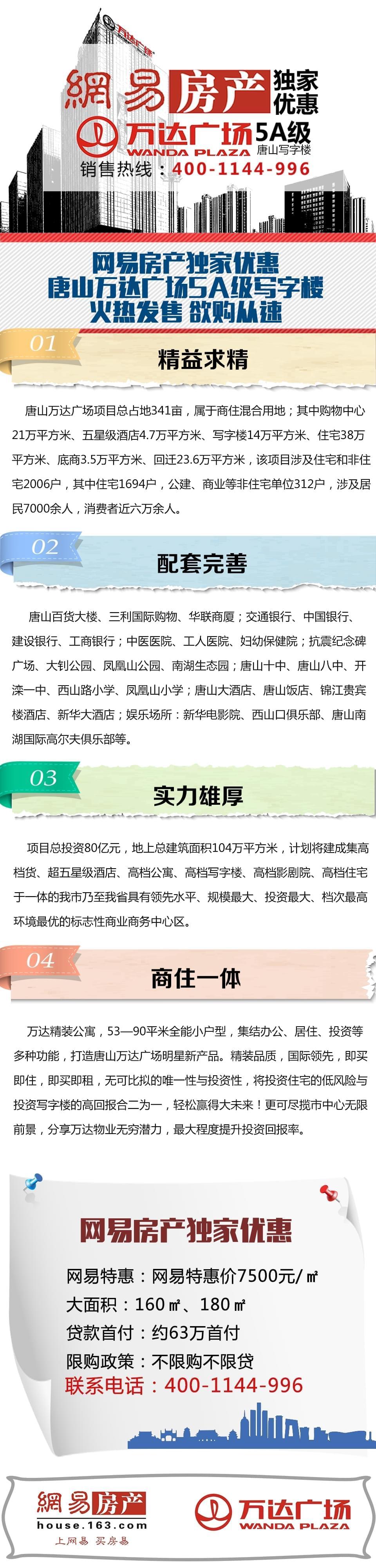 唐山万达广场5A级写字楼火爆发售 网易房产独家优惠