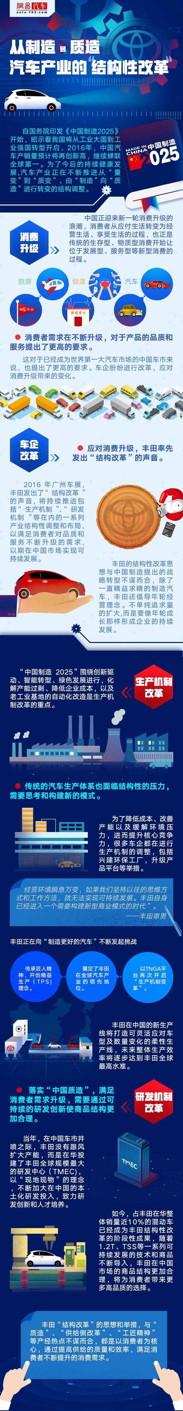 从制造到质造 丰田与汽车产业结构性改革