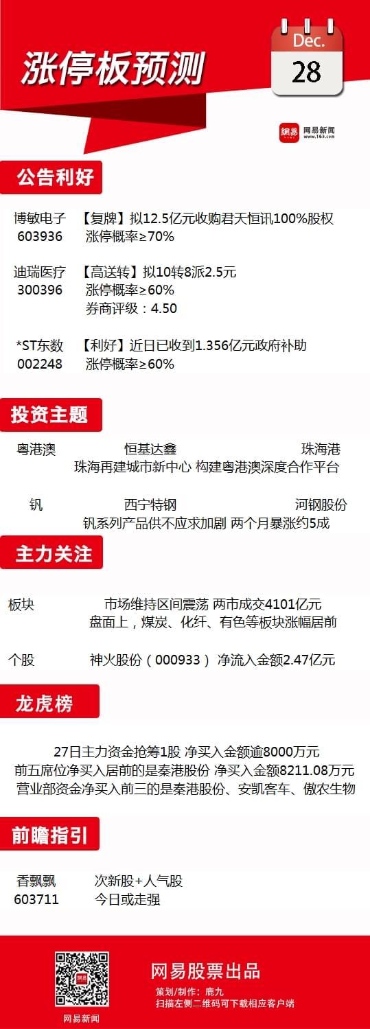 12月28日涨停板预测:粤港澳大湾区迎利好或走强