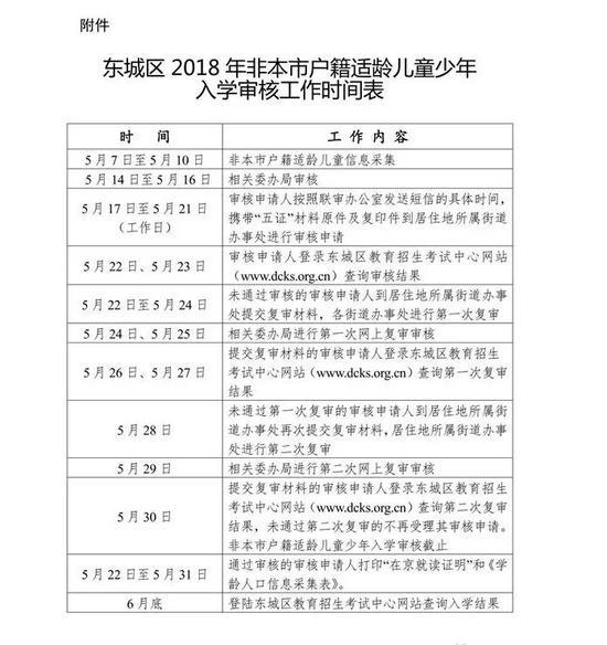 东城区2018年非京籍义务教育五证审核细则出台!