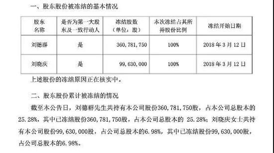 31岁女富商刘晓庆被抓 曾和父亲用这方法2年赚17亿