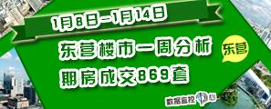 1.8-1.14东营楼市一周分析 期房成交869套