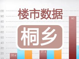 【桐乡】7月17日-7月23日成交220套