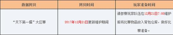 天下第一擂-大区赛数据拷贝说明 12月24日开战