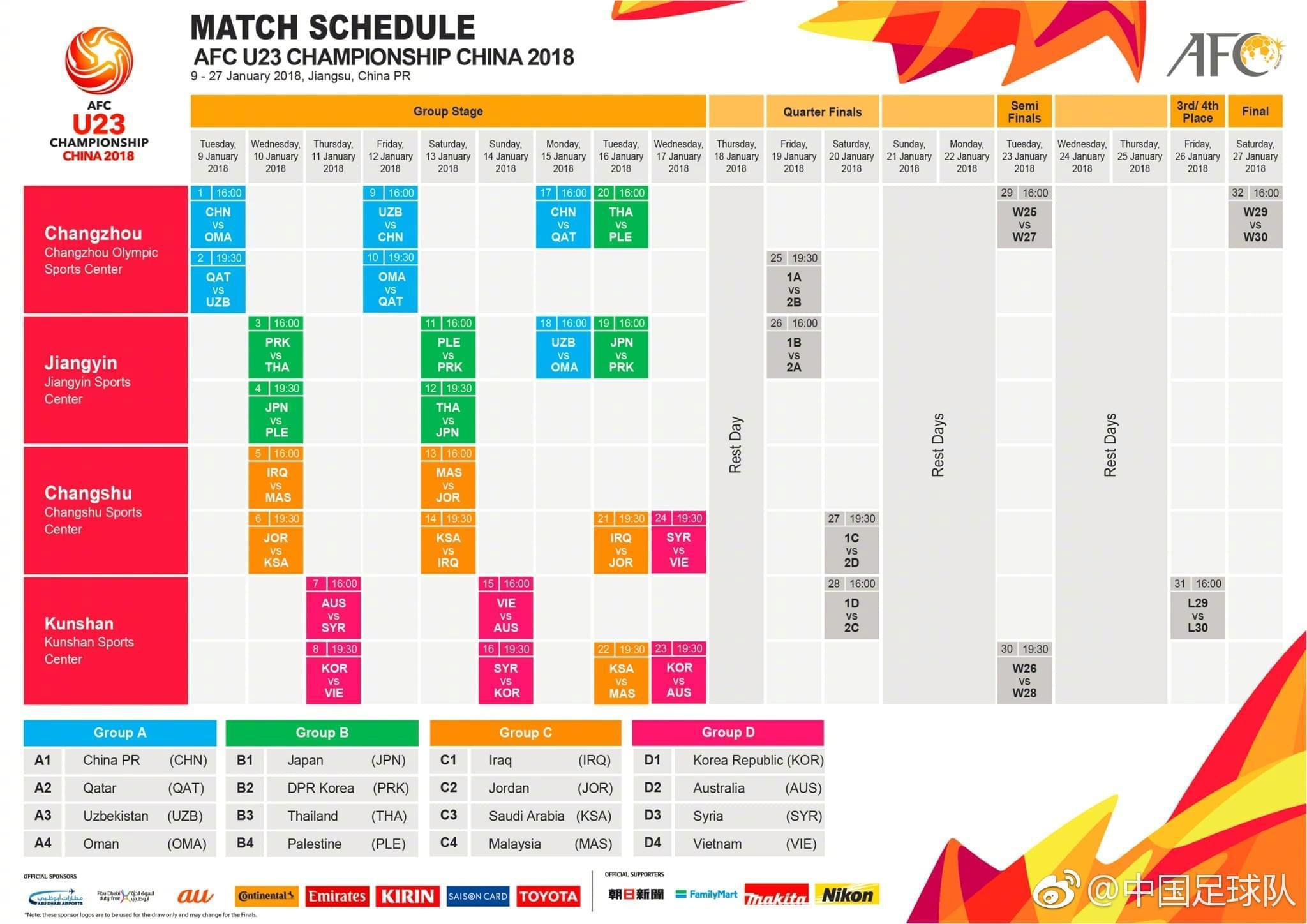 U23亚洲杯赛程:揭幕战国足PK阿曼 再战乌兹卡塔尔