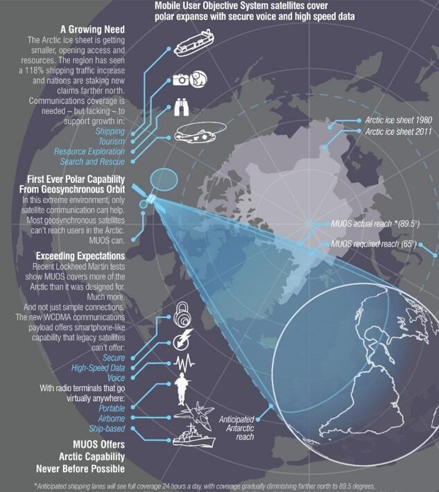 特朗普发一条推特 美国动用了5颗卫星和4个地面站