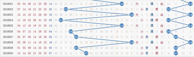 独家-[清风]幸运28微信群幸运2818031期专业定蓝:蓝球04 13