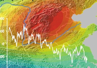 重力卫星揭露华北地下水超采:年均亏损60-80亿