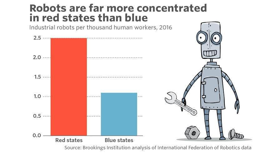 布鲁金斯学会:机器人流行程度影响美国总统大选
