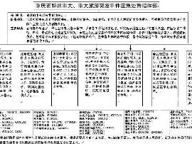 重庆发布旅游突发事件应急预案 四级预警 红色最高