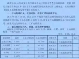 滦南第十次征地公告及补偿安置方案 涉及多个村庄
