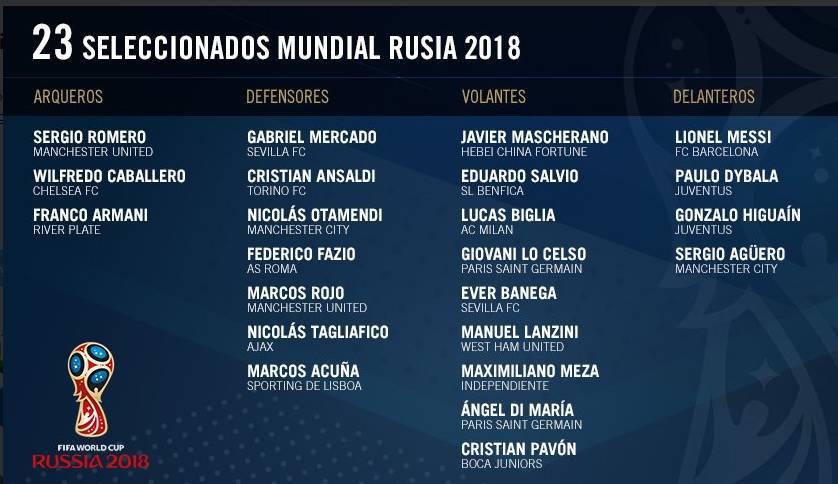 阿根廷世界杯23人名单:梅西伊瓜因 意甲金靴落选