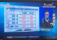 2017陕西高考分数线公布:一本文科509理科449