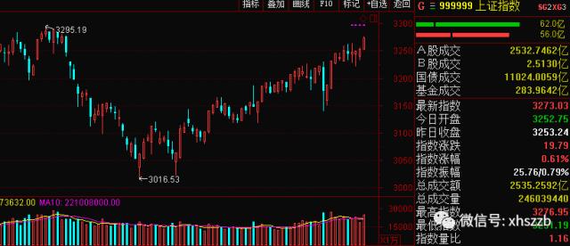 券商8月投资前瞻:周期股表现或继续超预期