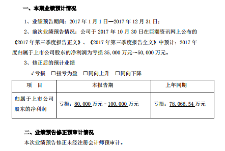 贝因美:下调2017年业绩预期 预亏8至10亿元