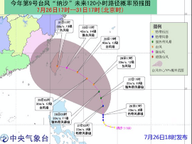 """第9号台风""""纳沙""""生成 福州高温周日将有望缓解"""