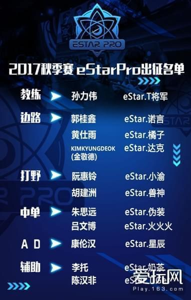 eStar王者荣耀分部更名 全新阵容剑指KPL秋季赛