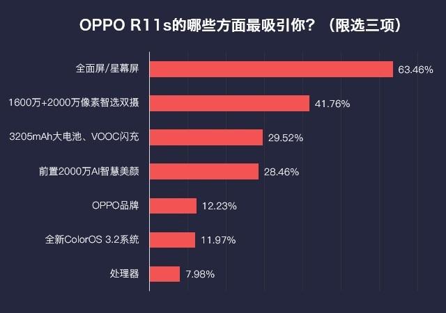 拒绝一成不变 OPPO用设计破局同质化