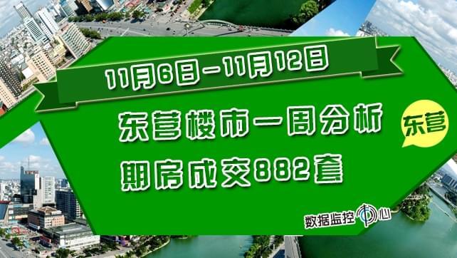 11.6-11.12东营楼市一周分析 期房