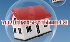 8月70个大中城市房价涨幅5.6% 济南环比上涨3.2%