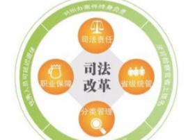 邓雁平:抓好政法队伍建设 推进司法体制改革