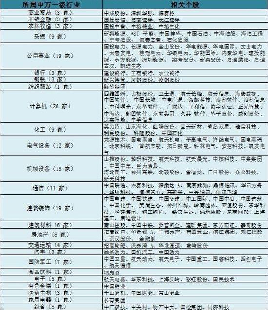 新闻联播精选:雄安地质调查第一阶段成果公布(股)
