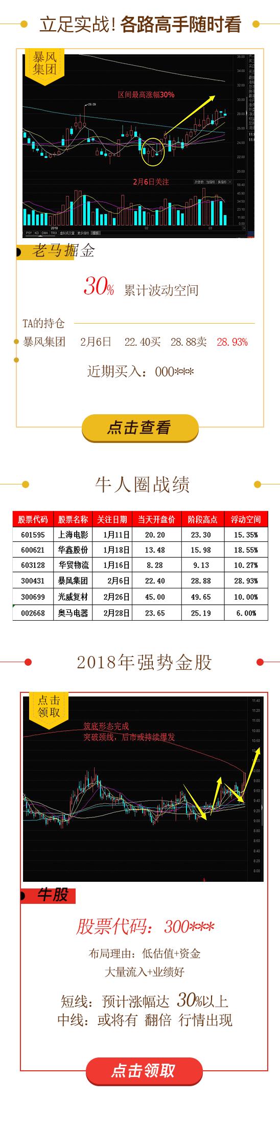 老马掘金:股市实战操盘技术快速进阶(基础篇)
