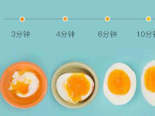 如何做出完美的溏心蛋 一颗蛋的逆袭
