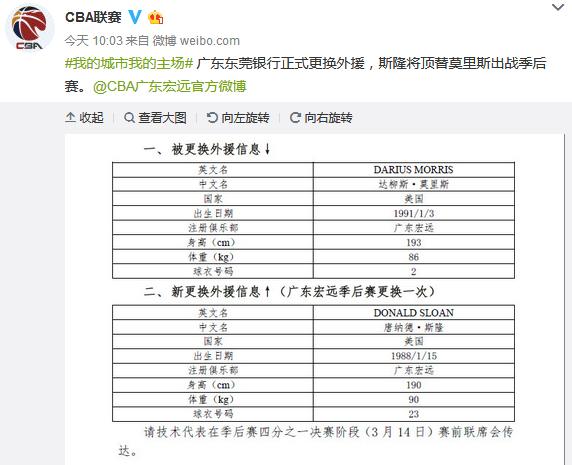 CBA公司宣布广东换回旧将 季后赛斯隆再战亚当斯