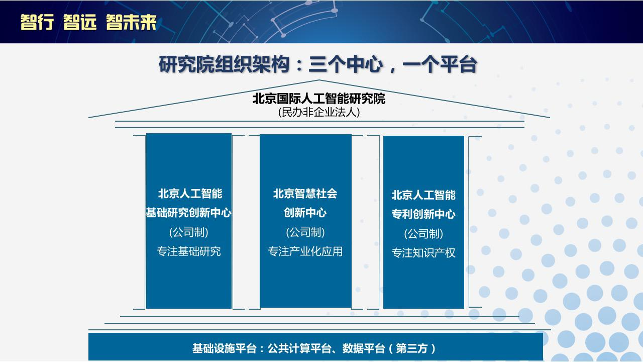 北京前沿国际人工智能研究院成立 李开复出任院长