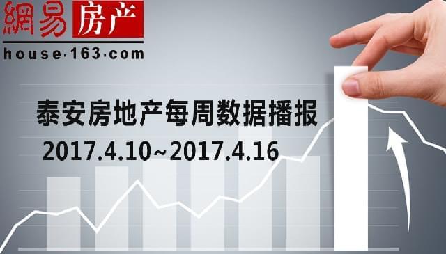 泰安楼市成交数据(4.10-4.16)银四月