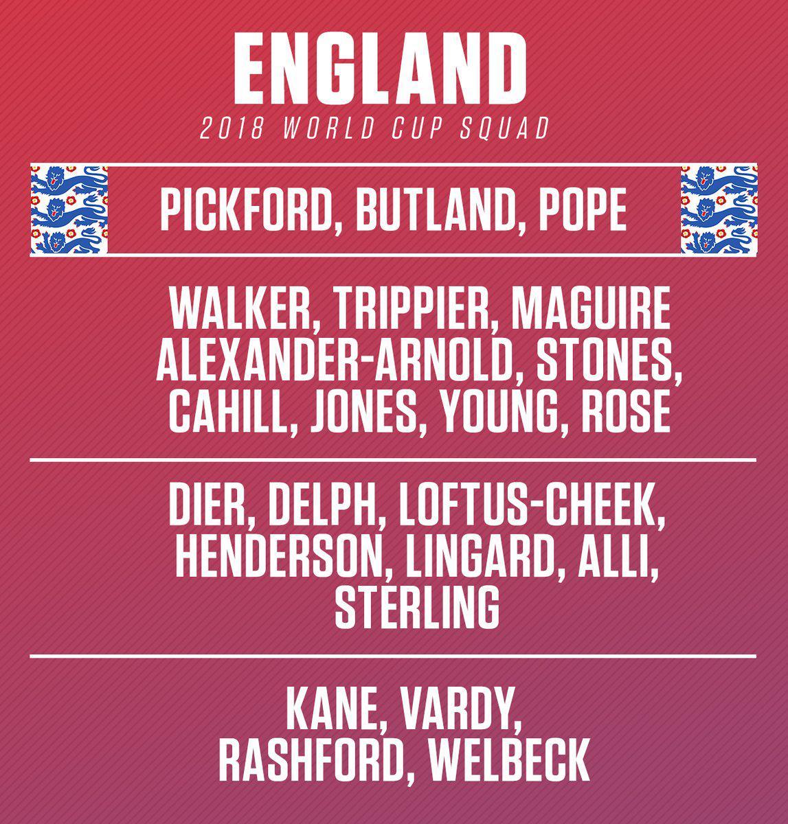 凯恩领衔英格兰世界杯23人名单:哈特威尔谢尔落选