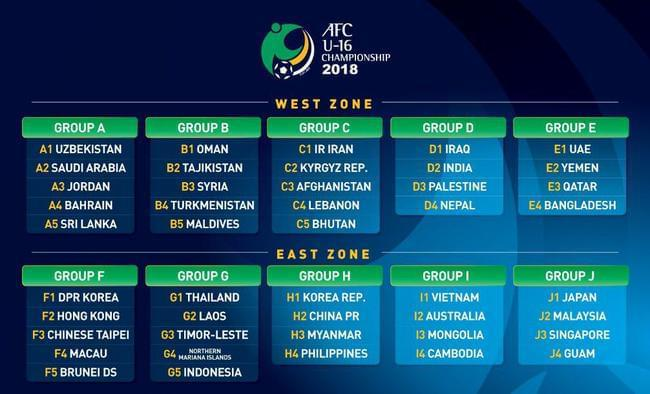 亚足联U16抽签:中韩缅菲同组9月16日正式开战