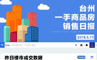 2018年5月11日台州市一手商品房成交312套