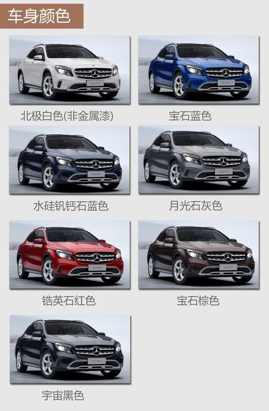 奔驰新GLA全系导购 推荐200时尚/220豪华