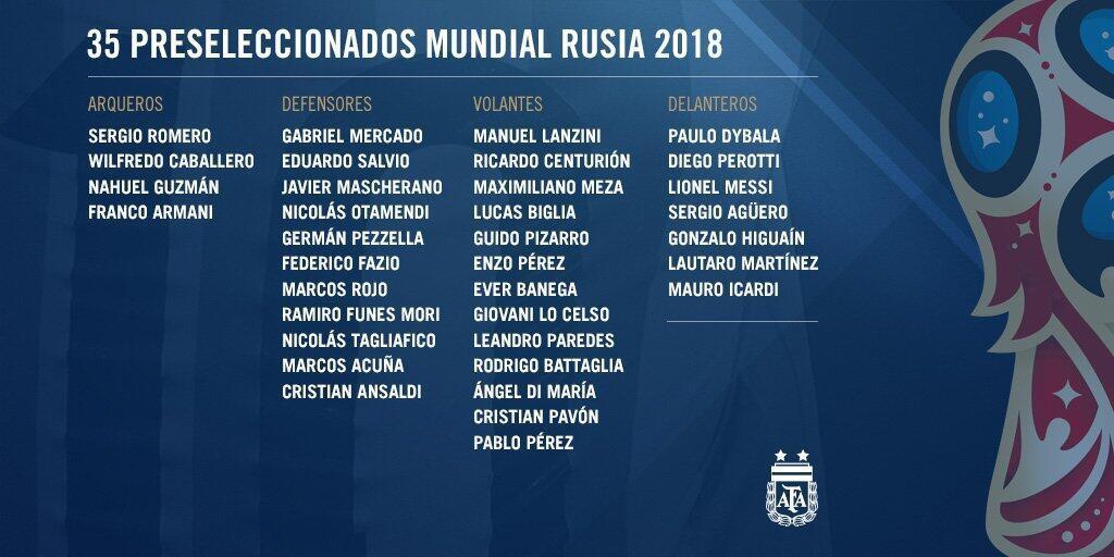 阿根廷公布世界杯35人初选名单!梅西+意甲三神锋
