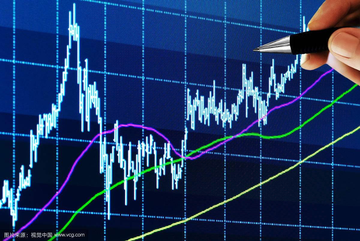 中国H股陷入2007年来最疯狂震荡 释放危险信号