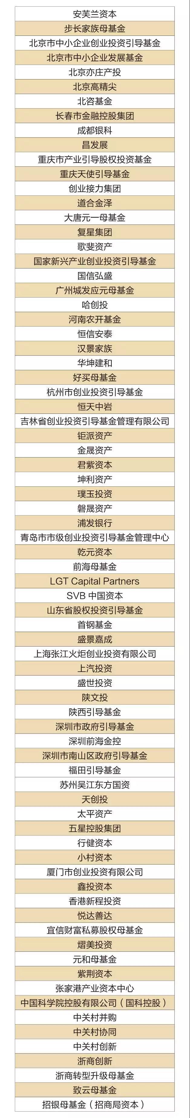 融资中国母基金研究院隆重成立,服务落地是特色