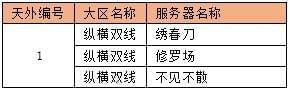 天龙3组服务器开启天外江湖及雄霸天下战区公告