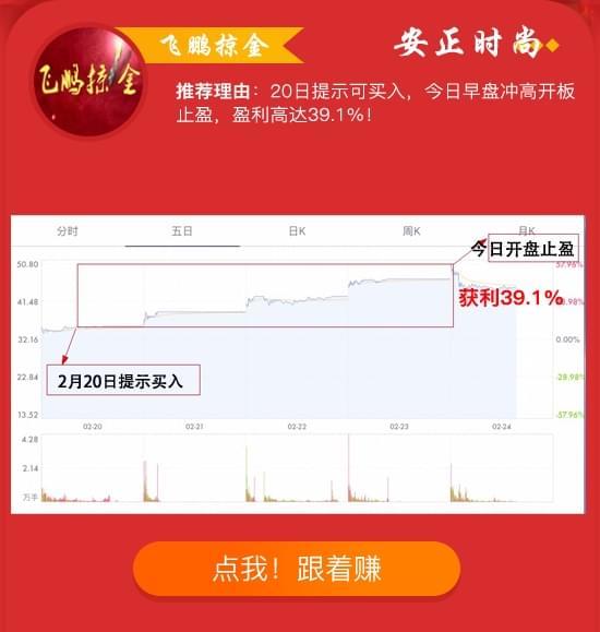 2017易金经PK赛首轮告捷 冠军盈利高达40%!