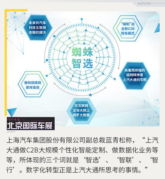 蓝青松:蜘蛛智选开启上汽大通数字化转型