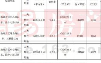 碧桂园·江山帝景项目规划许可