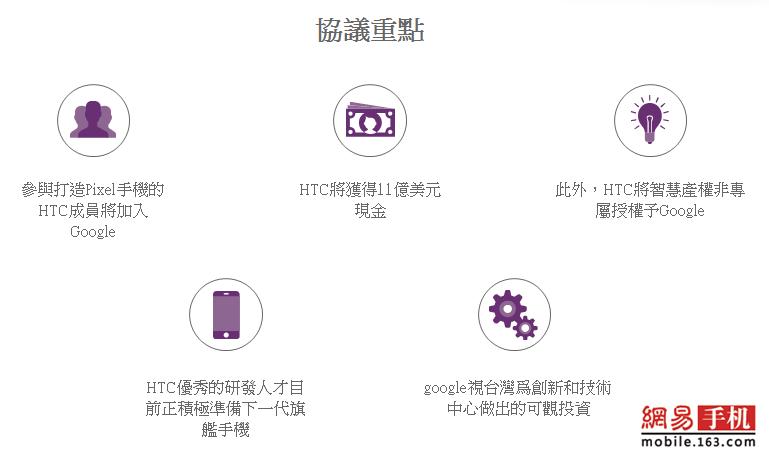 手机团队移交HTC与谷歌达成11亿美元协议