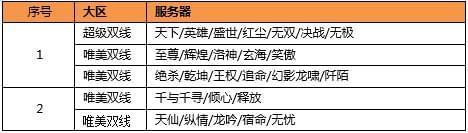 《新天龙八部》2017年7月3日2组服务器移民公告