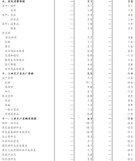 """2000中国gdp_2016年新疆兵团GDP首次突破2000亿元实现了""""十三五""""良好开局"""