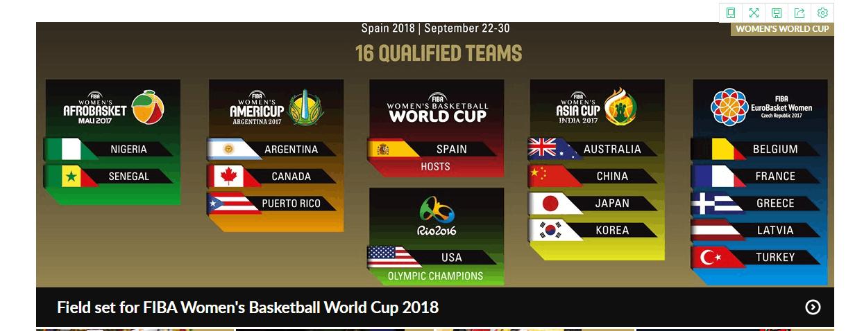 2018女篮世界杯16队公布 中国队连续第10次参赛