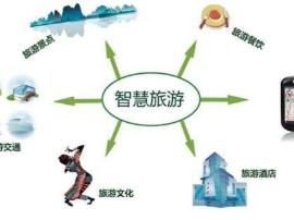 重庆四举措推动全域智慧旅游信息服务体系建设
