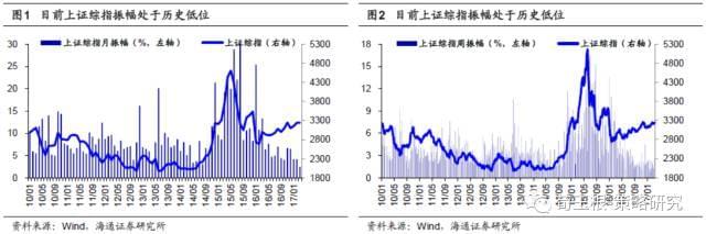 荀玉根:A股震荡阶段仍未结束 有望向上拓宽