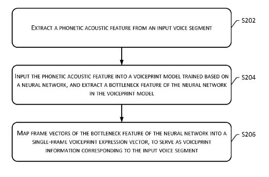 从入局到落地:一文读懂BAT的人工智能版图